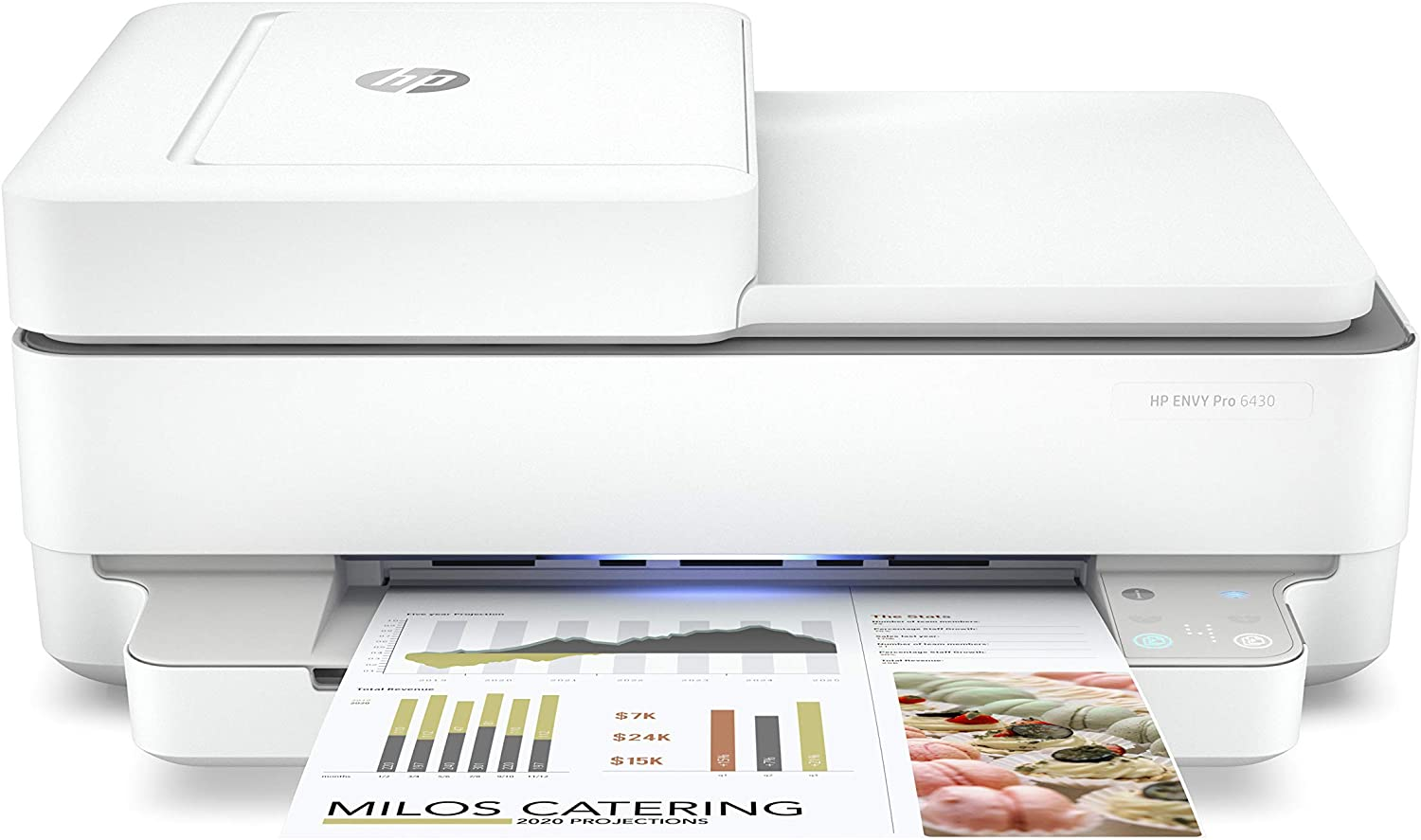 HP ENVY Pro 6430 All-in-One Printer with Wireless Printing, Instant Ink with 4 Months Trial uk reviews